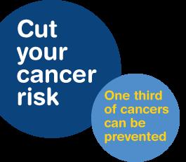cut cancer